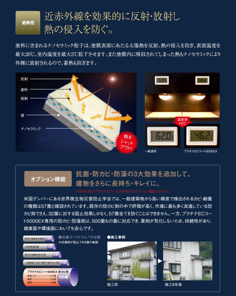 近赤外線を効果的に反射・放射し、熱の侵入を防ぐ。